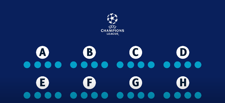 Classification of champions league group stage